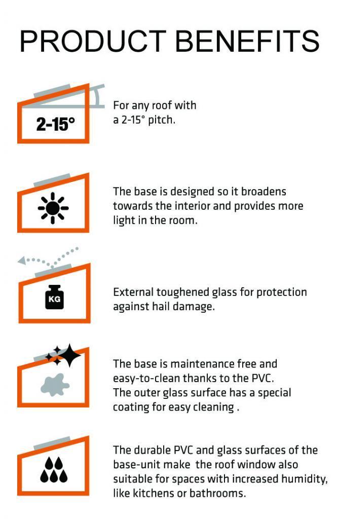 Flat Roof Window Benefits