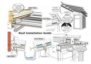 How to install self supporting glazing bars